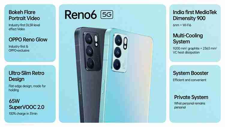 Spesifikasi Oppo Reno 6 5G